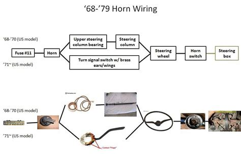 vw beetle horn wiring wiring diagram