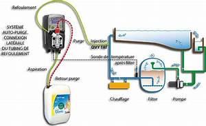 Traitement Piscine Oxygène Actif : traitement piscine l 39 oxyg ne actif enrichi oxydoz 39 ~ Dailycaller-alerts.com Idées de Décoration