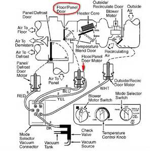 1999 Ford F 150 Heater Wiring Diagram by 97 F150 Both Heater Hoses Are Blend Door Working