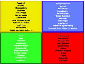 True Colors Personality Types