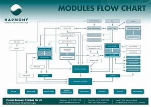Web Site Flow Diagram
