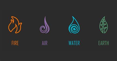 Welches Element Passt Zu Mir by Welches Element Bist Du Welches Chemische Element Bist Du