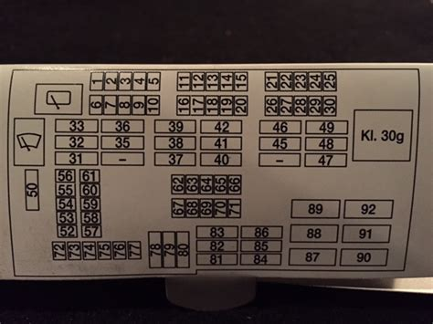 Bmw 335i Fuse Box Layout by Fuse Box Diagram