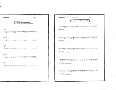 solving inequalities worksheet  grade inequality