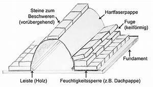Erdkeller Selber Bauen : backofen selber bauen ofen aus ziegeln lehm und stroh ~ Buech-reservation.com Haus und Dekorationen