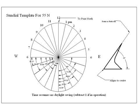 sundial template file 55degree sundial jpg techknow wiki