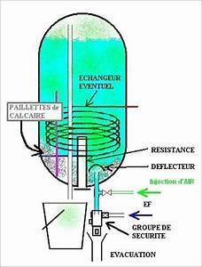 Comment Détartrer Un Chauffe Eau : d tartrage de chauffe eau lectrique ~ Melissatoandfro.com Idées de Décoration