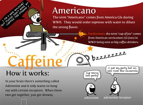 15 Amazing Facts About Coffee   PositiveMed