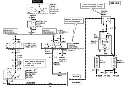 95 Chevy Diesel Wiring Diagram by Solved Need A Wiring Diagram For Ford F 350 7 3 Fixya