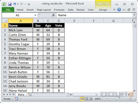 excel pivot table age range data tables results things voting basic exceljet ranges should know into source numeric many layout