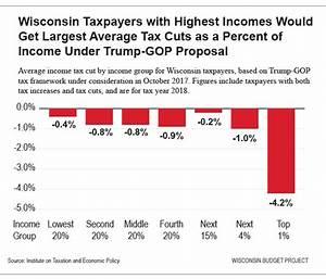 Wisconsin Budget: Trump-GOP Tax Plan in Five Charts ...