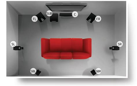 home cinema 7 1 benefits of a 7 1 home theater speaker system official fluance 174