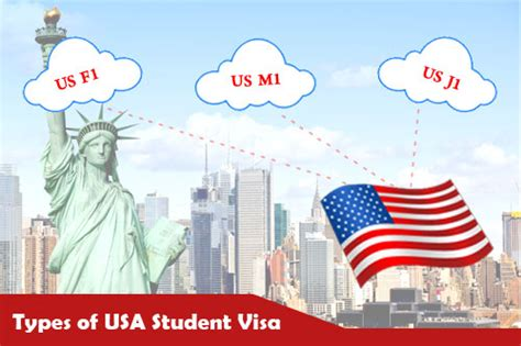 Types Of Usa Student Visa