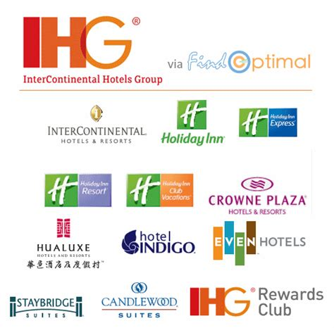 Intercontinental Hotels Group Plc - Rouydadnews.info