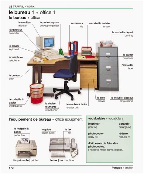 vocabulaire bureau le travail