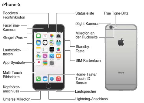 iphone 6 user guide apple iphone 6 plus manual
