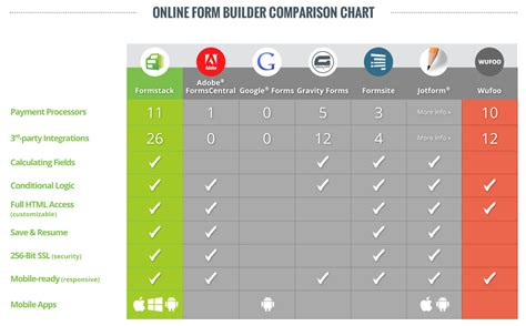 Steal Competitor's Customers with Effective Comparison Pages