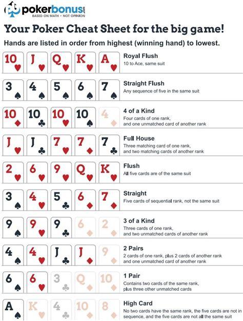 poker cheat sheet poker cheat sheet poker hands video