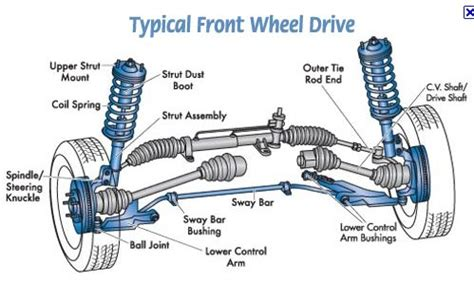 Car Parts Names Vehicle Suspension Shocks