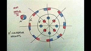 How To Make Eleman Magnet Motor Diy