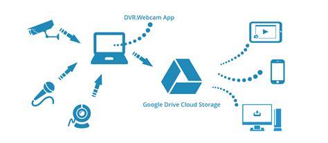 drive cloud how it works dvr drive edition