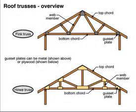 roof trusses the ashi reporter inspection news views