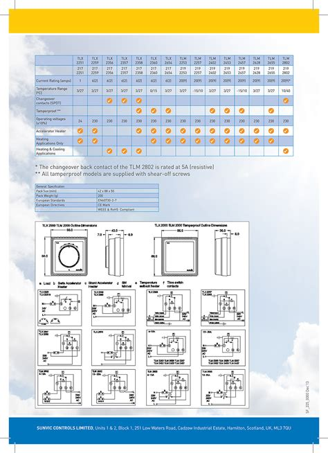 Electrical Wiring Diagram Engine Images