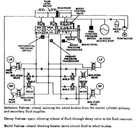 abs brakes wiring diagram wiring diagram