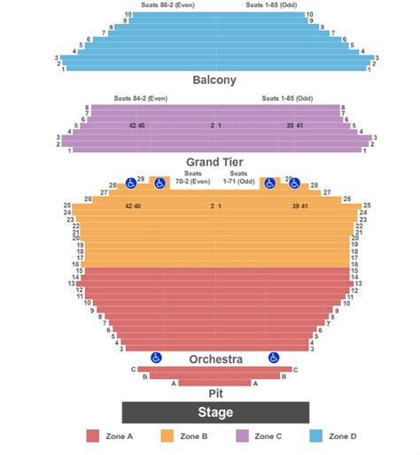Def Leppard Concert Pictures Concert Venues In Tempe Az Concertfix Com