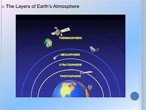 Earths Atmosphere For Kids Powerpoint The Layers Of Earth U0026 39 S