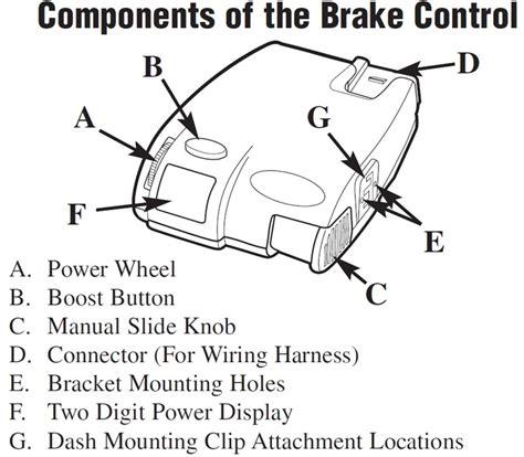 Tekonsha Primus Wiring Diagram