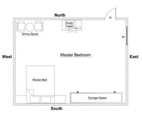 vastu master bedroom vastu guidelines for bedroom 13720