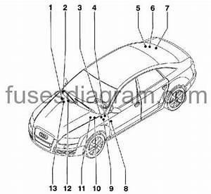 Fuse Box Audi A6  C6