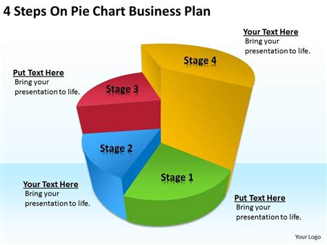 Business Flow Diagram Example Chart Plan Powerpoint