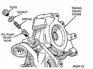 How Do You Prime Oil Pump On A Dodge V10
