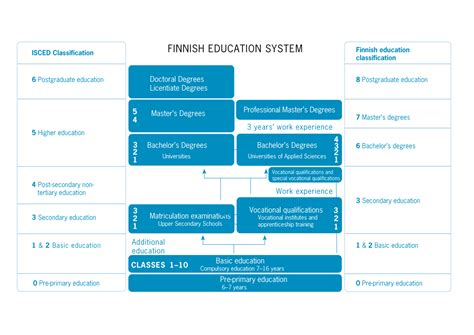 reflections   assessment  beng programmes