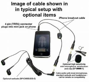 Iphone  Blackberry Sonim  And Driod Accessories