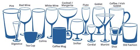 Your Guide To Understanding Glassware