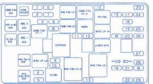 Kia Optima 2004 Fuse Box  Block Circuit Breaker Diagram
