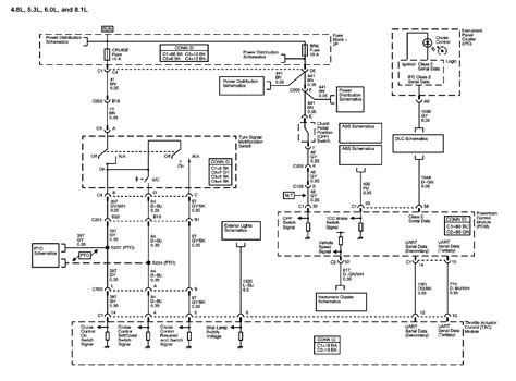2003 Suburban Wiring Diagram Pedal by Drive By Wire