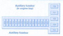 Ford Ka 1999 Auxiliary Engine Fuse Box  Block Circuit