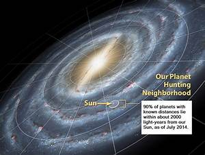 The Uncanny Investigator: More Extra Solar Planets Discovered