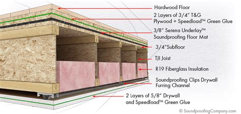 wood floor assembly spc solution 5 soundproof floor and ceiling