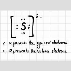 Lewis Dot Structure The Periodic Table #4611644313  Electron Dot Diagram (+37 Similar Files