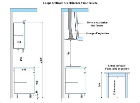 dimension meuble de cuisine fabriquer une cuisine en bois normes entretien divers