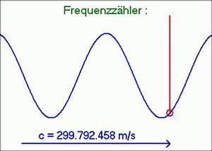 Wellenlänge Berechnen Licht : der optische frequenzz hler ~ Themetempest.com Abrechnung