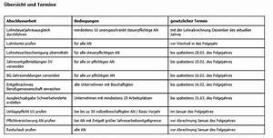 Lbs Bauspartarife übersicht : lexware lohn jahresabschlussarbeiten 2017 f r 2018 ~ Lizthompson.info Haus und Dekorationen