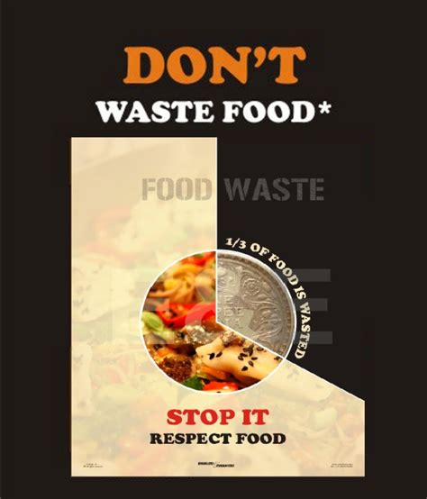 "Say ""no"" To Food Waste!mydala Blog"