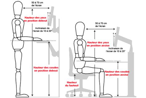 馗ran pour ordinateur de bureau hauteur bureau standard guide d 39 achat bureau de travail 10 conseils de pro