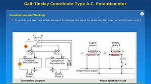 Gall Tinsley Coordinate Type Ac Potentiometer
